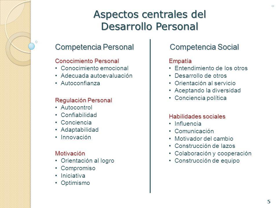 Aspectos centrales del Desarrollo Personal