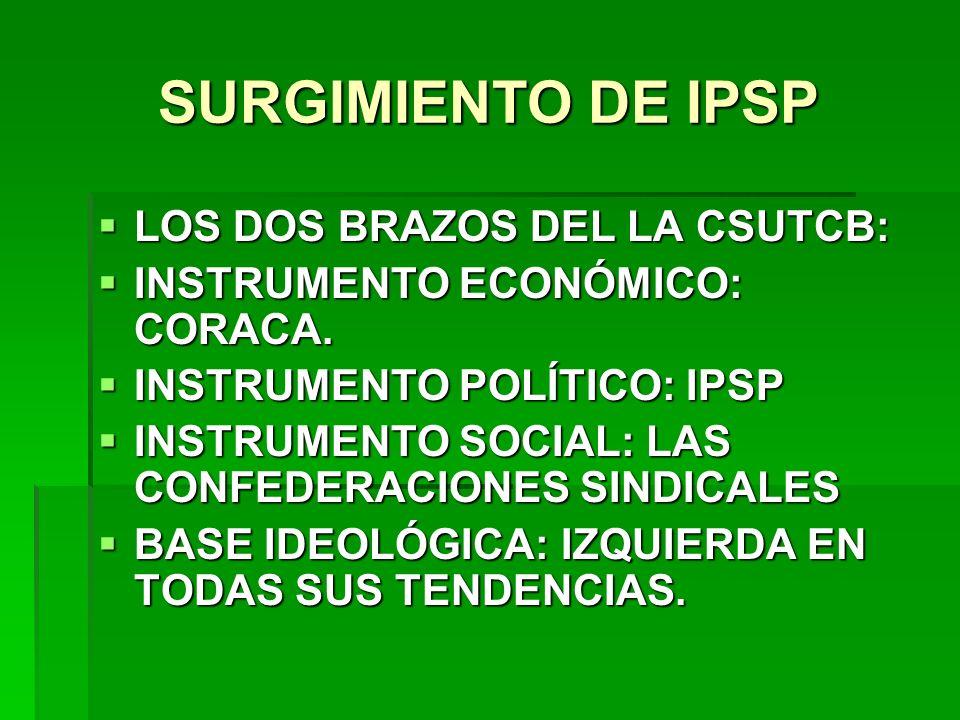 SURGIMIENTO DE IPSP LOS DOS BRAZOS DEL LA CSUTCB: