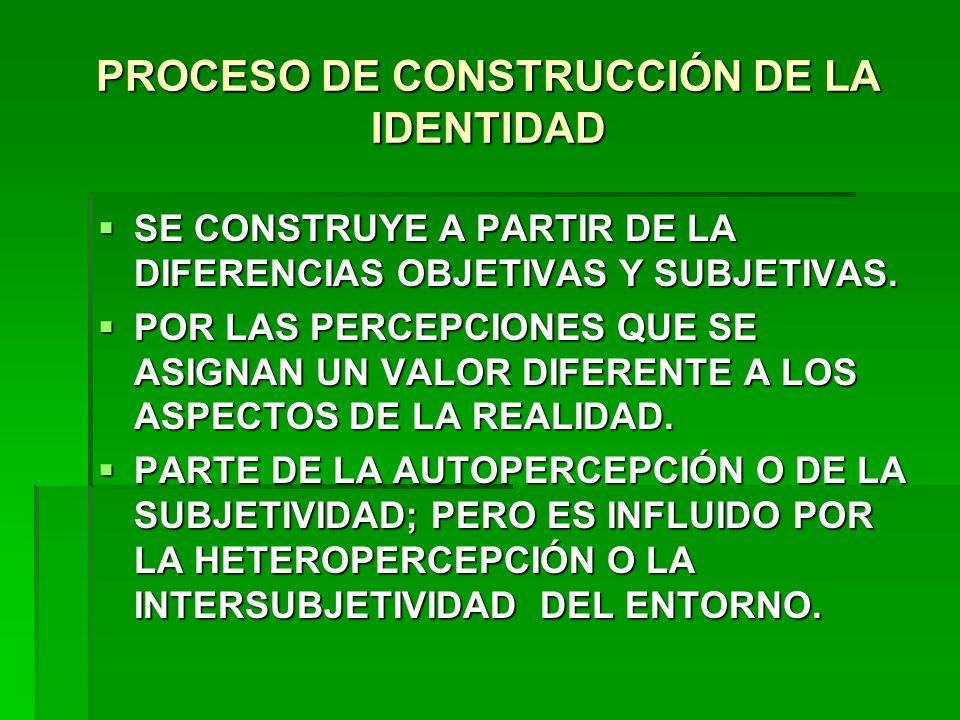 PROCESO DE CONSTRUCCIÓN DE LA IDENTIDAD