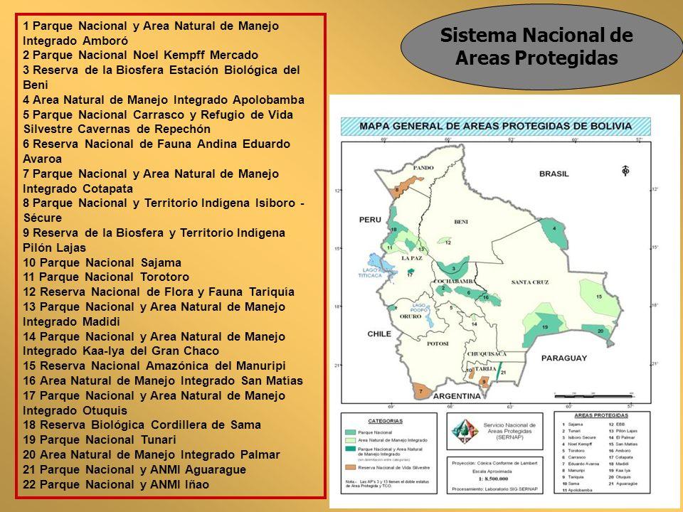 Sistema Nacional de Areas Protegidas