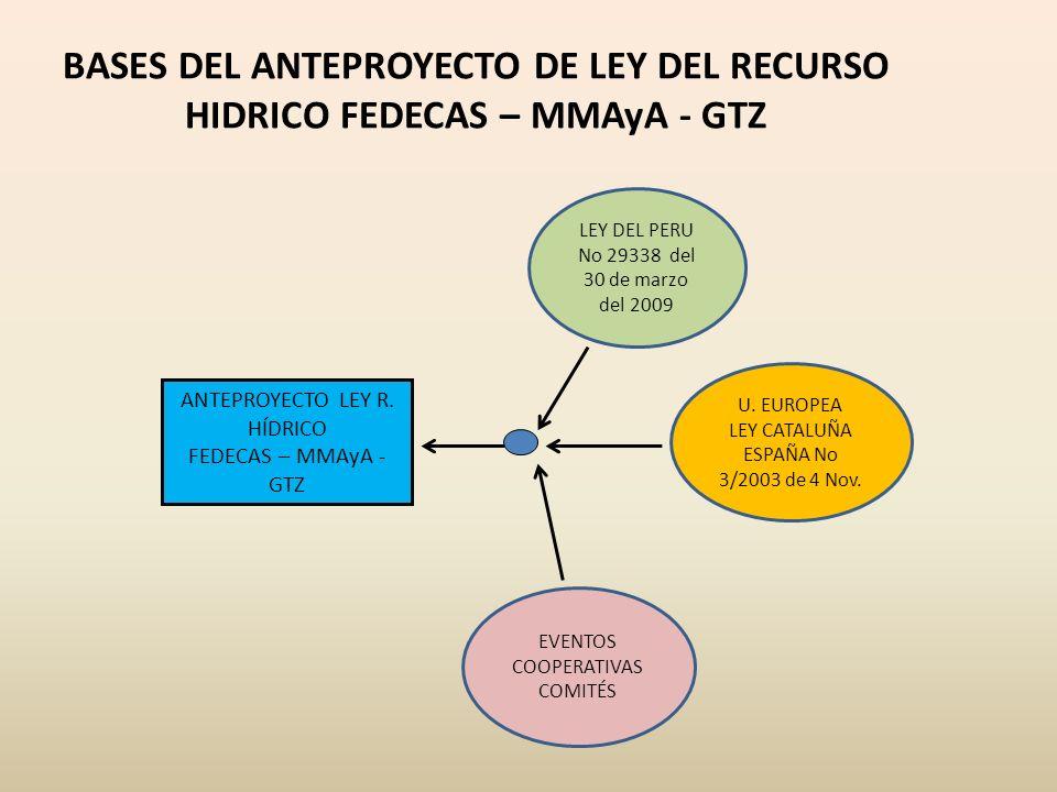 BASES DEL ANTEPROYECTO DE LEY DEL RECURSO HIDRICO FEDECAS – MMAyA - GTZ