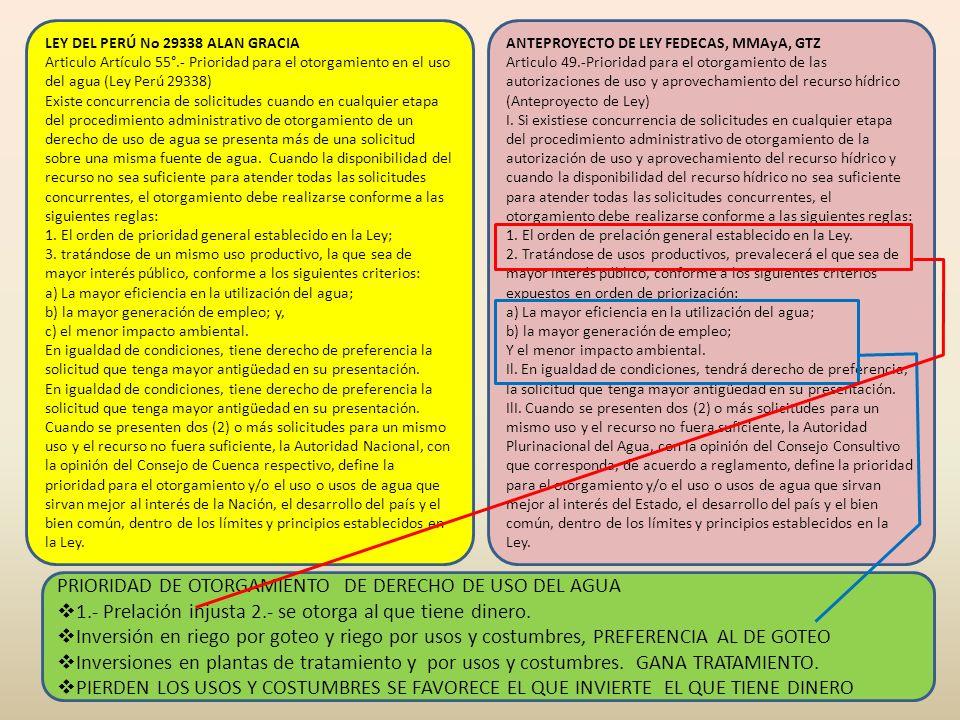 PRIORIDAD DE OTORGAMIENTO DE DERECHO DE USO DEL AGUA