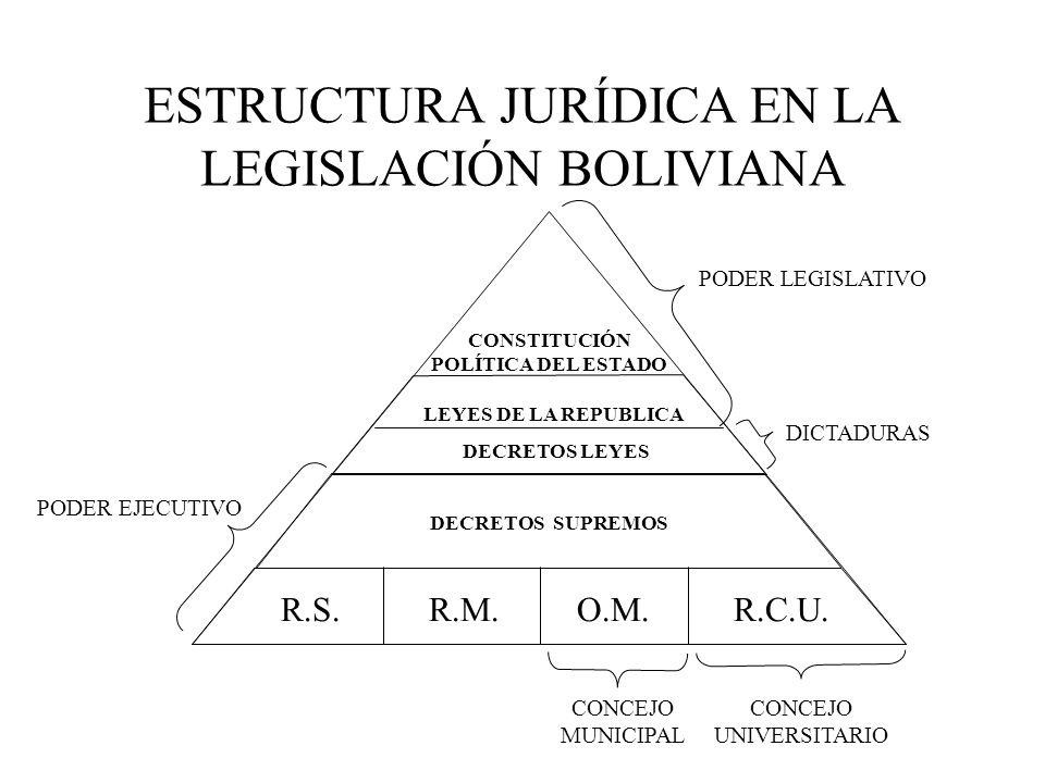 ESTRUCTURA JURÍDICA EN LA LEGISLACIÓN BOLIVIANA