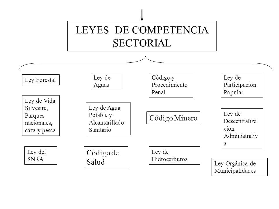 LEYES DE COMPETENCIA SECTORIAL
