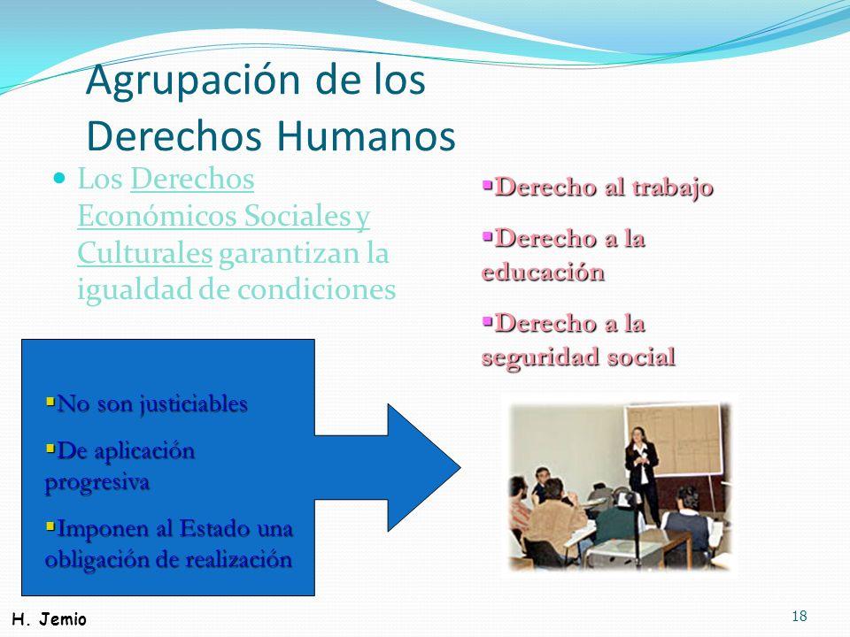 Agrupación de los Derechos Humanos