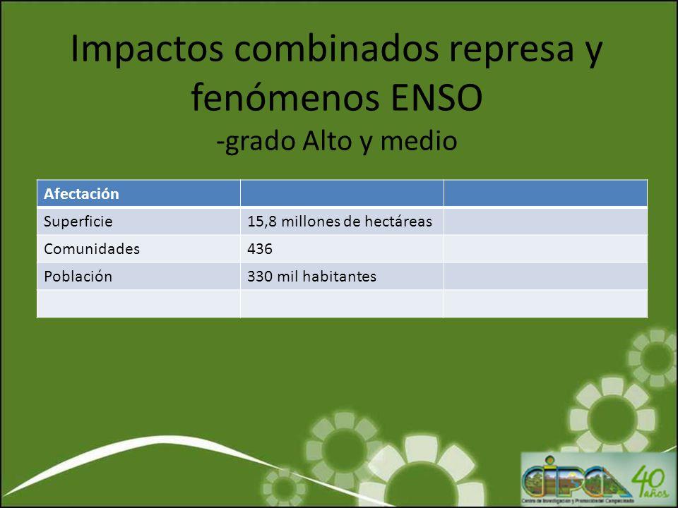 Impactos combinados represa y fenómenos ENSO -grado Alto y medio