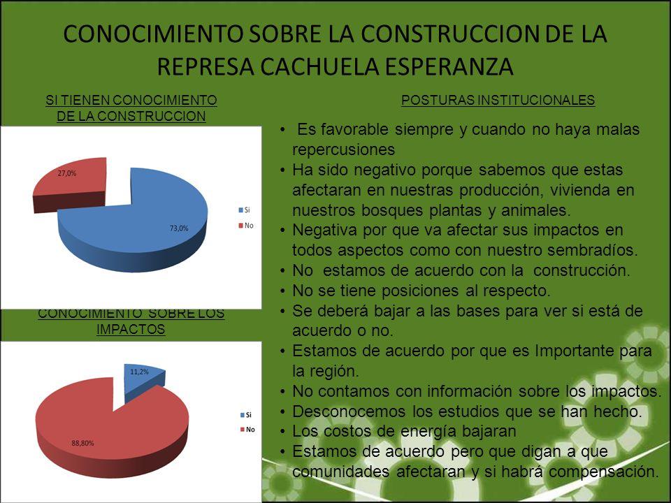 CONOCIMIENTO SOBRE LA CONSTRUCCION DE LA REPRESA CACHUELA ESPERANZA