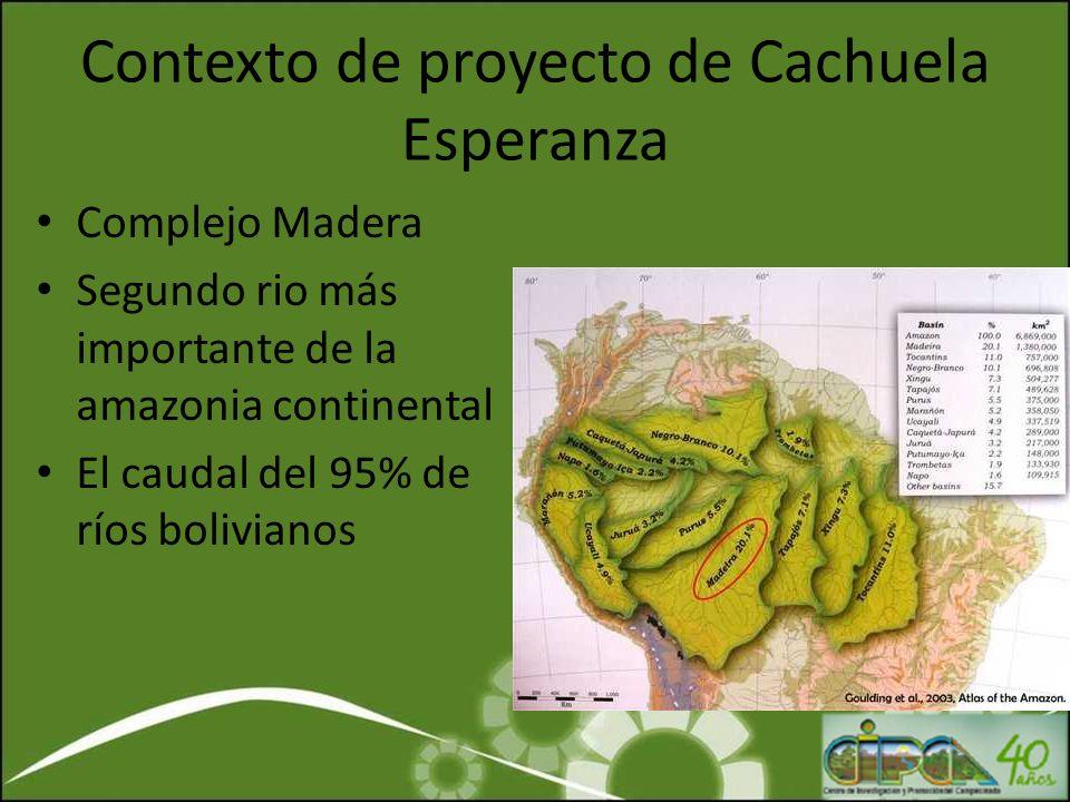 Contexto de proyecto de Cachuela Esperanza