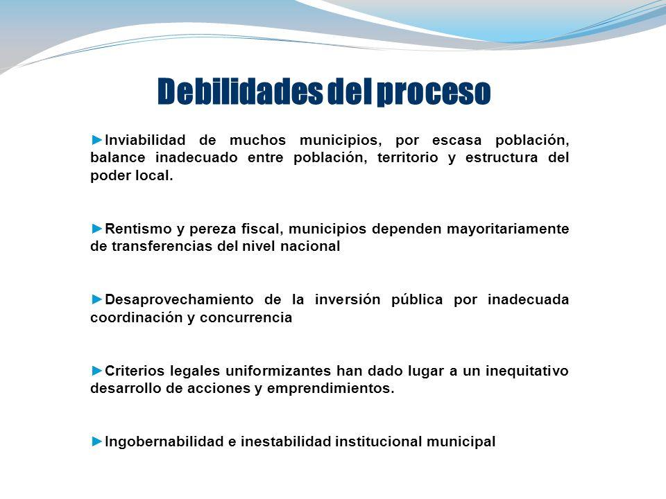 Debilidades del proceso