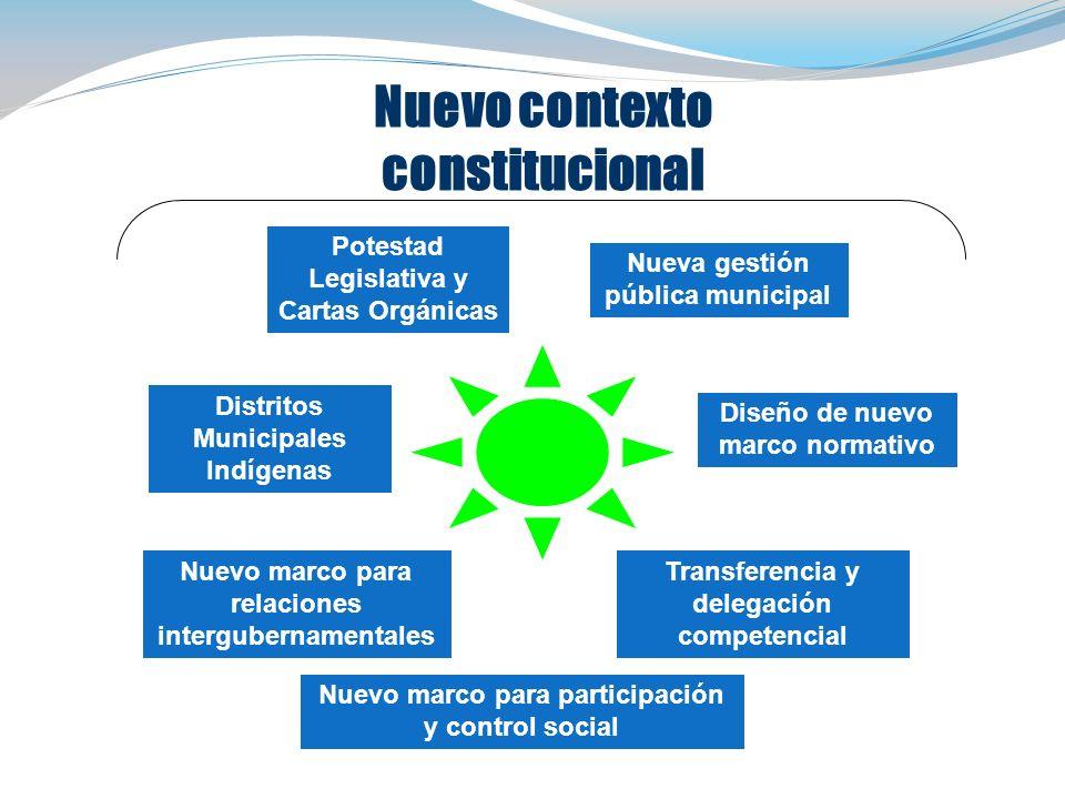 Nuevo contexto constitucional