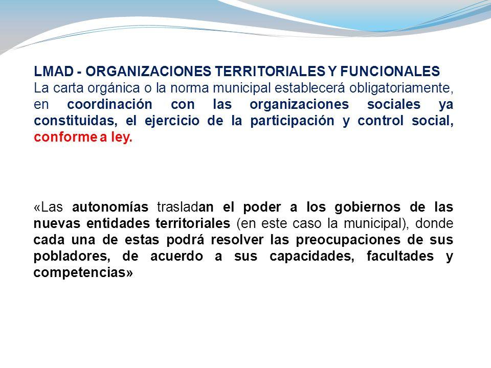 LMAD - ORGANIZACIONES TERRITORIALES Y FUNCIONALES
