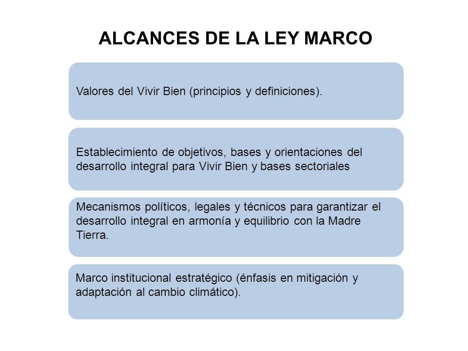 ALCANCES DE LA LEY MARCO