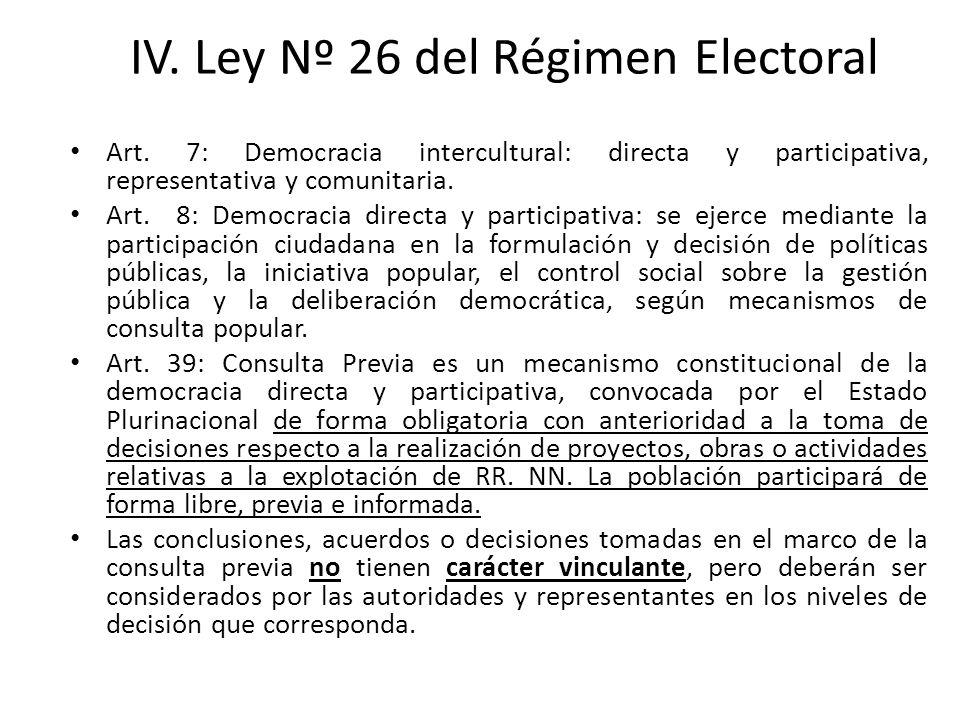 IV. Ley Nº 26 del Régimen Electoral