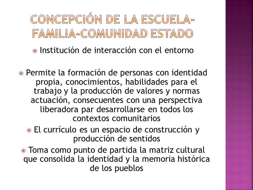 Concepción de la escuela-familia-comunidad estado