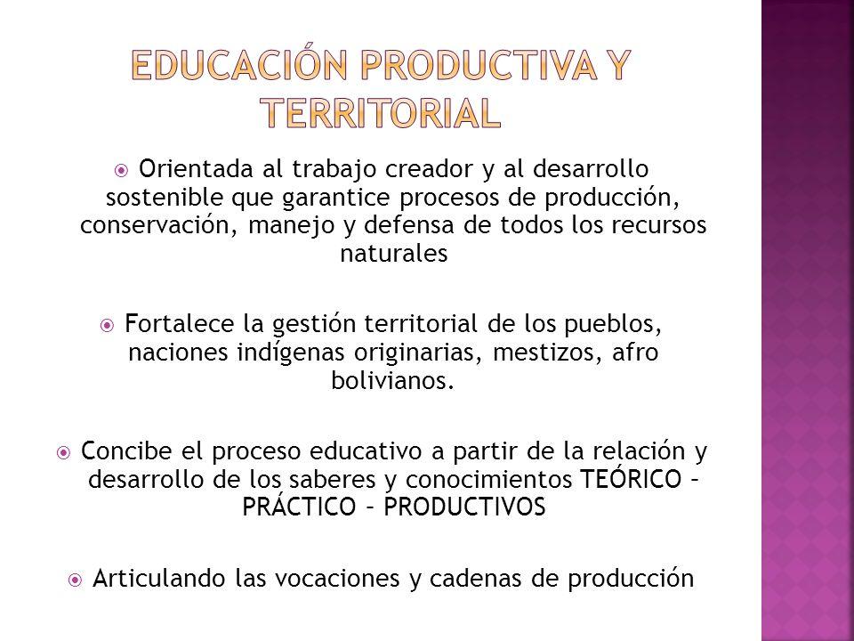 EDUCACIÓN PRODUCTIVA Y TERRITORIAL