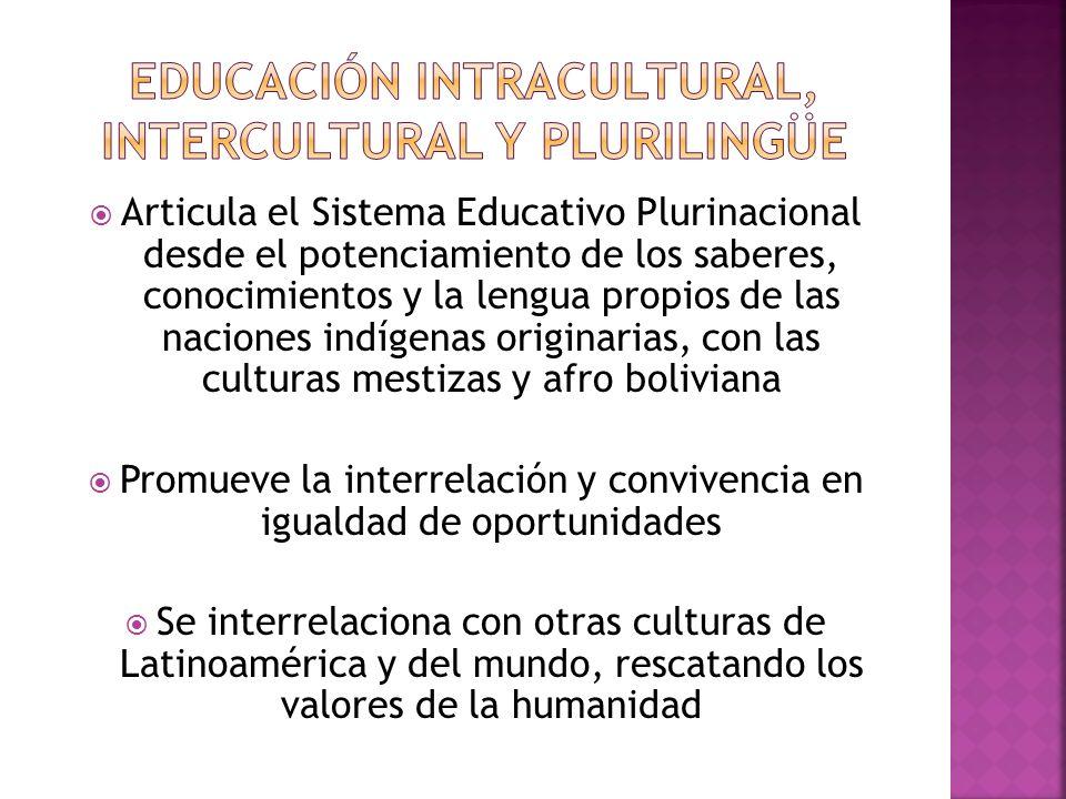 EDUCACIÓN INTRACULTURAL, INTERCULTURAL Y PLURILINGÜE