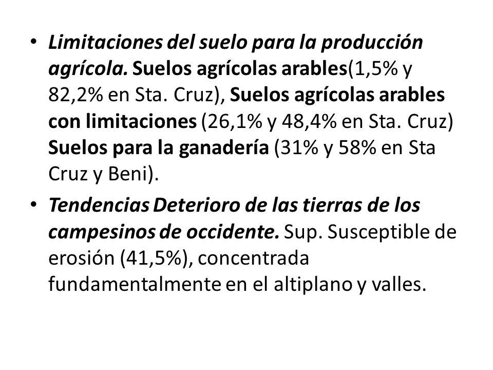 Limitaciones del suelo para la producción agrícola