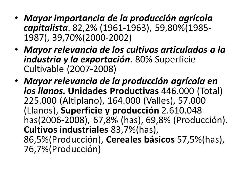 Mayor importancia de la producción agrícola capitalista