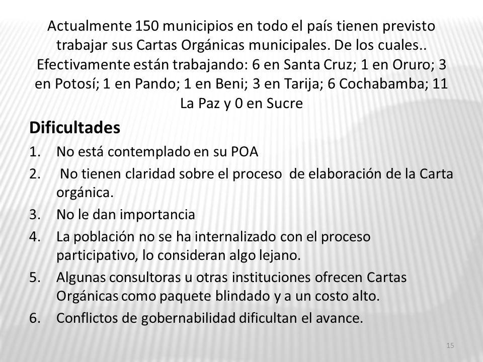 Actualmente 150 municipios en todo el país tienen previsto trabajar sus Cartas Orgánicas municipales. De los cuales.. Efectivamente están trabajando: 6 en Santa Cruz; 1 en Oruro; 3 en Potosí; 1 en Pando; 1 en Beni; 3 en Tarija; 6 Cochabamba; 11 La Paz y 0 en Sucre