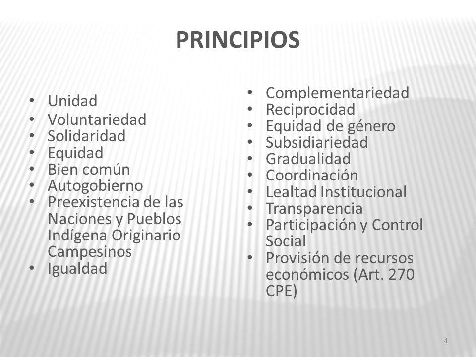 PRINCIPIOS Unidad Voluntariedad Solidaridad Equidad Bien común