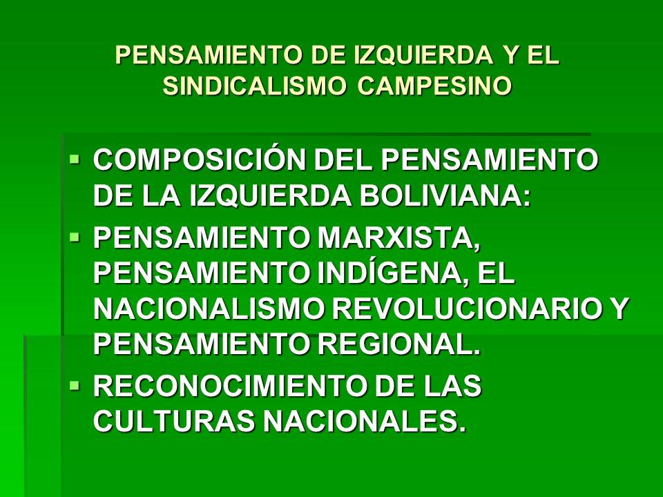 PENSAMIENTO DE IZQUIERDA Y EL SINDICALISMO CAMPESINO
