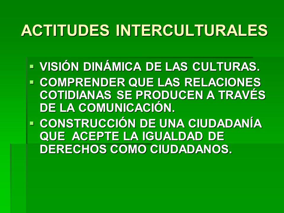 ACTITUDES INTERCULTURALES