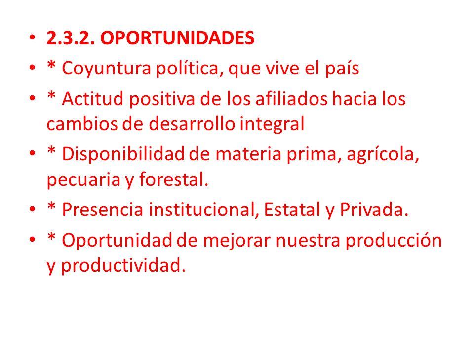 2.3.2. OPORTUNIDADES * Coyuntura política, que vive el país. * Actitud positiva de los afiliados hacia los cambios de desarrollo integral.