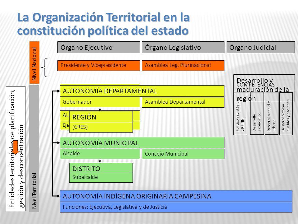 La Organización Territorial en la constitución política del estado