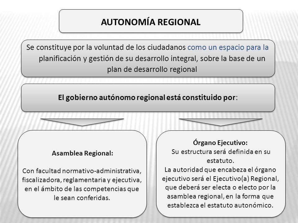 Autonomía regional