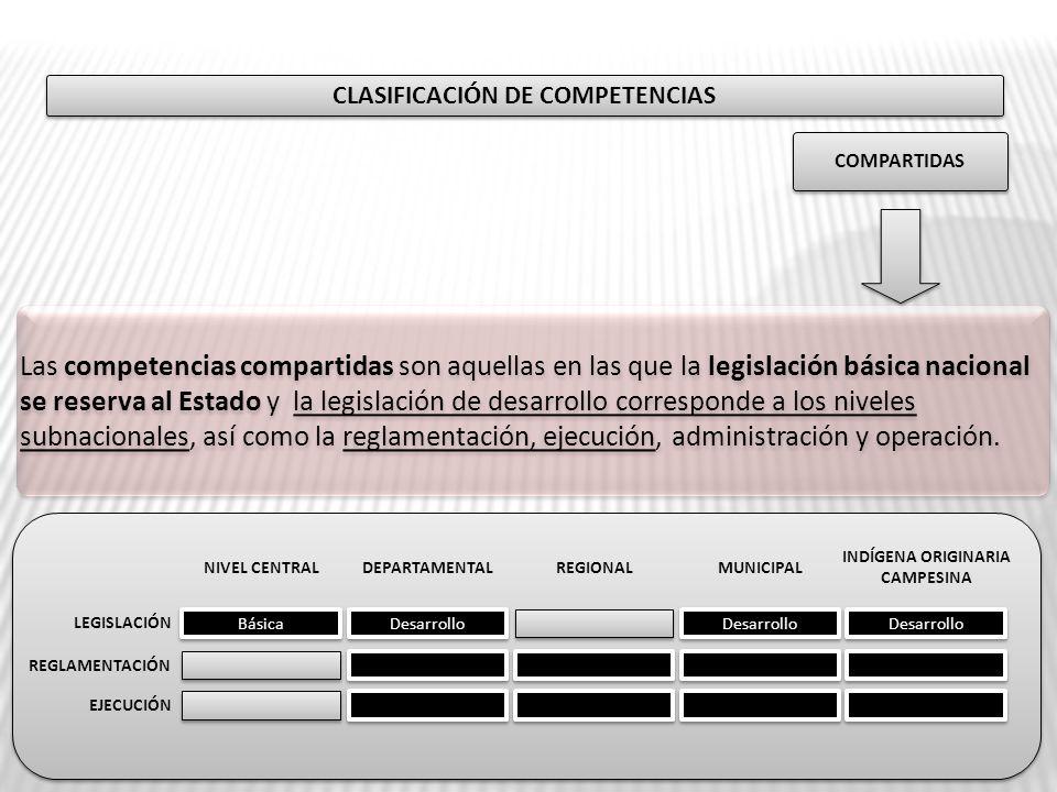 CLASIFICACIÓN DE COMPETENCIAS