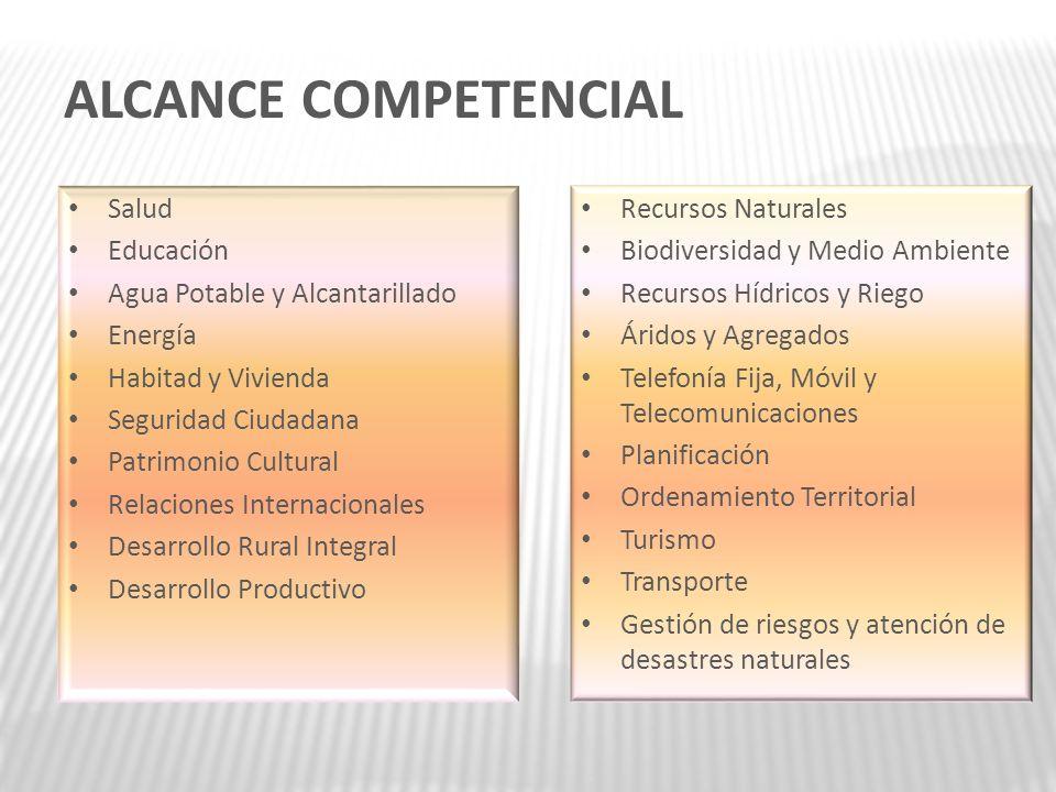 ALCANCE COMPETENCIAL Salud Educación Agua Potable y Alcantarillado