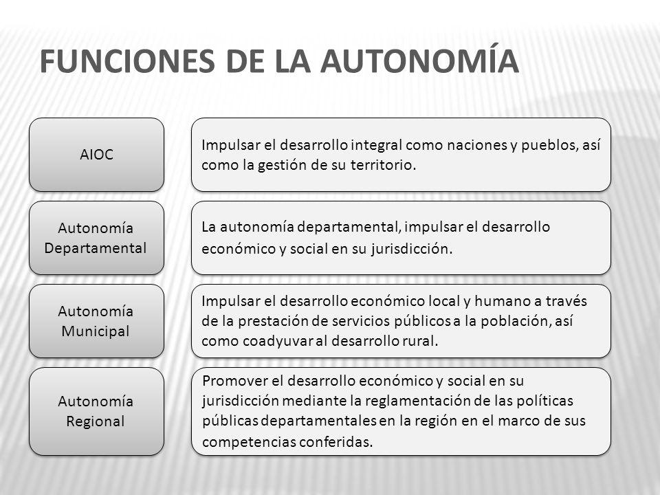 FUNCIONES DE LA AUTONOMÍA