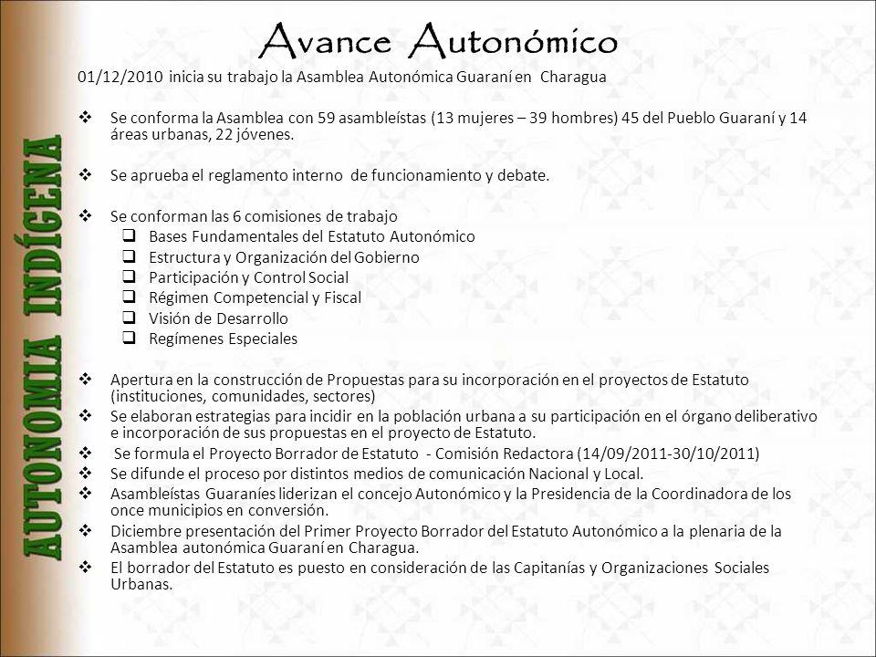 Avance Autonómico 01/12/2010 inicia su trabajo la Asamblea Autonómica Guaraní en Charagua.