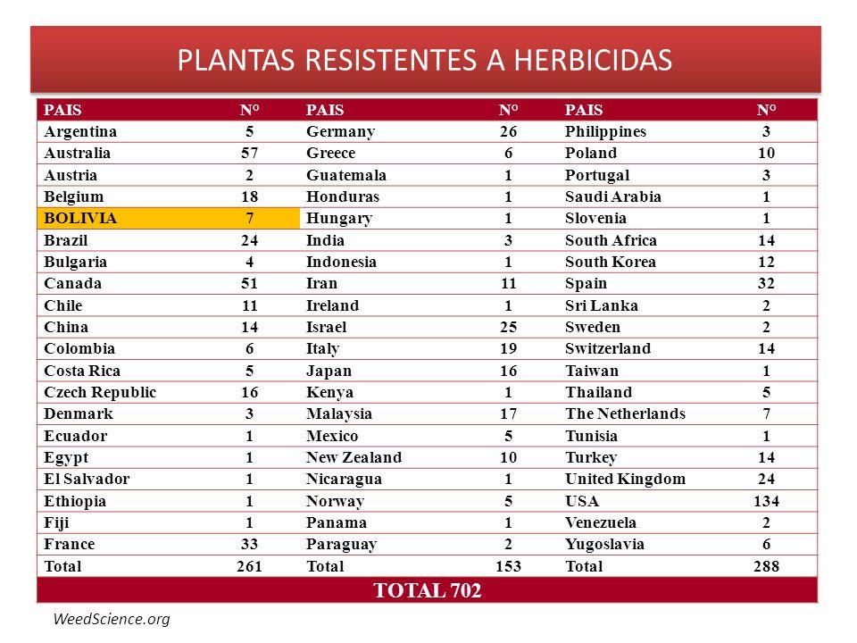 PLANTAS RESISTENTES A HERBICIDAS