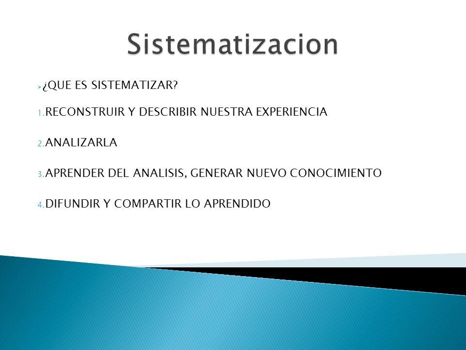 Sistematizacion RECONSTRUIR Y DESCRIBIR NUESTRA EXPERIENCIA ANALIZARLA