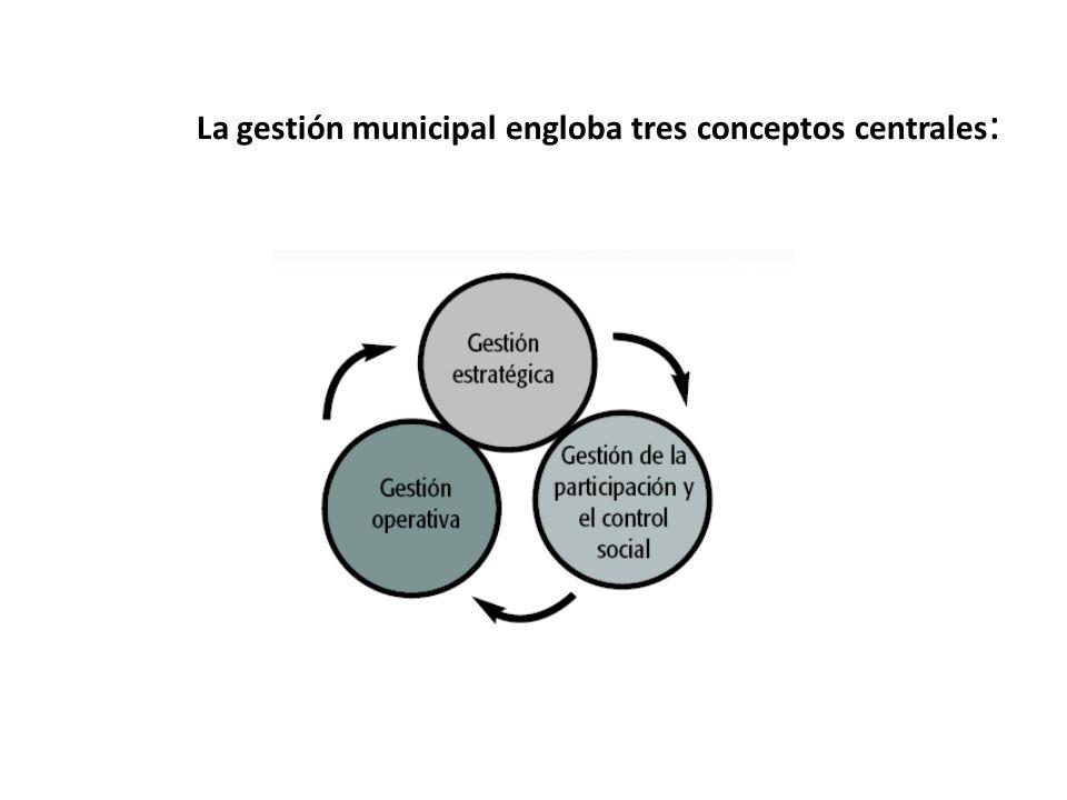 La gestión municipal engloba tres conceptos centrales: