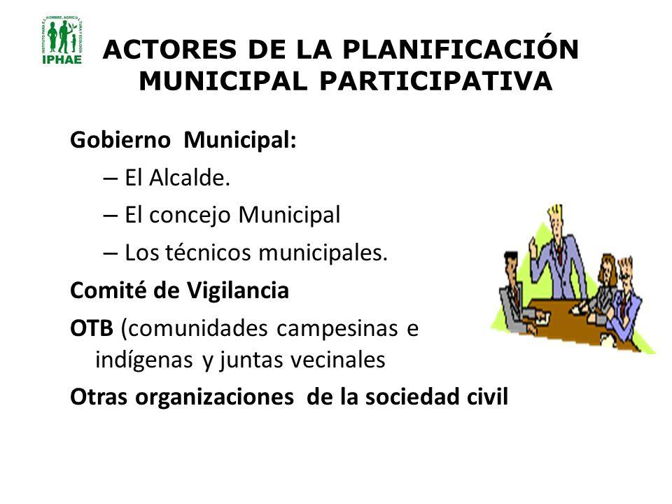 ACTORES DE LA PLANIFICACIÓN MUNICIPAL PARTICIPATIVA