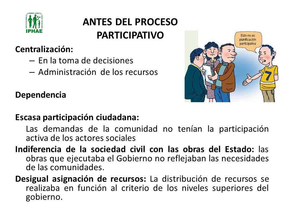ANTES DEL PROCESO PARTICIPATIVO