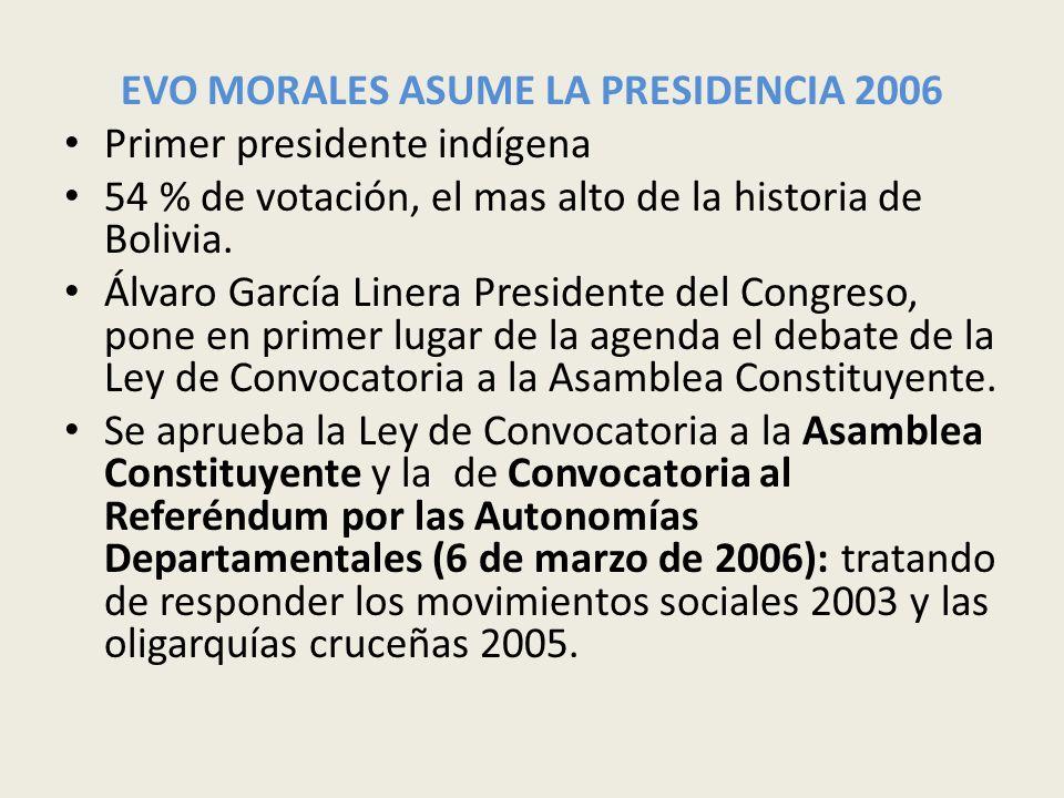 EVO MORALES ASUME LA PRESIDENCIA 2006