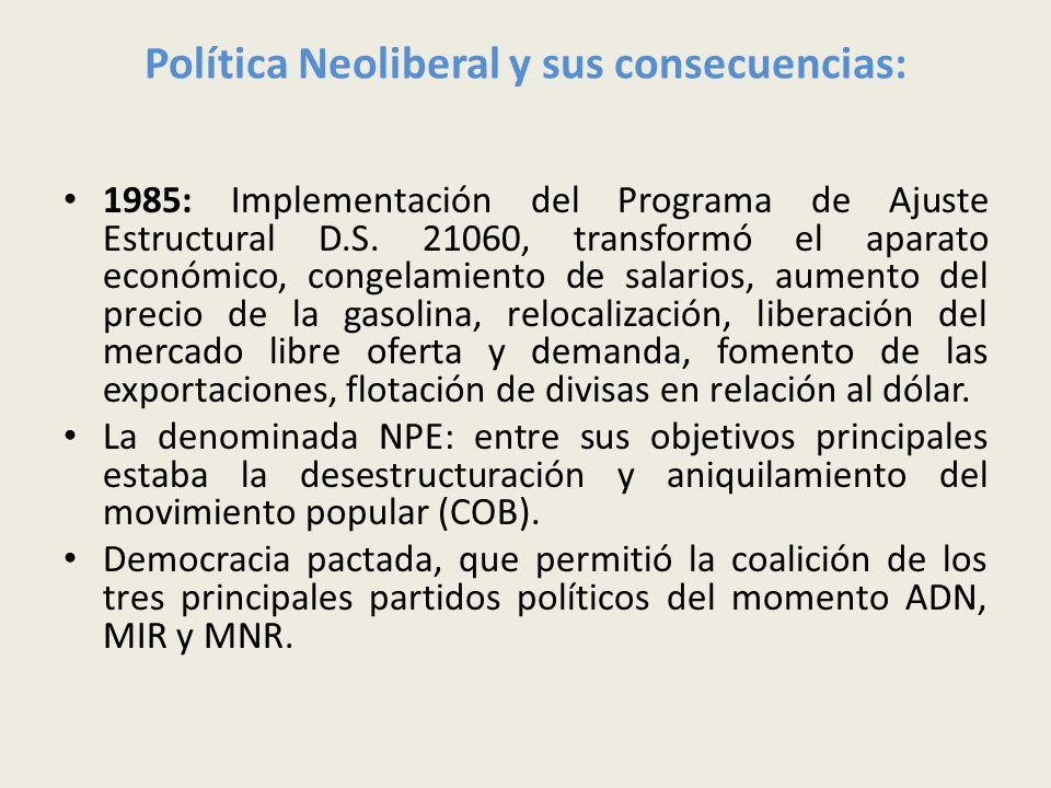 Política Neoliberal y sus consecuencias: