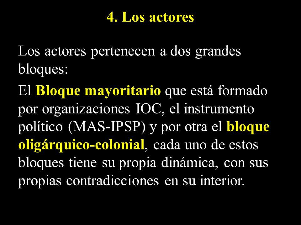 4. Los actores