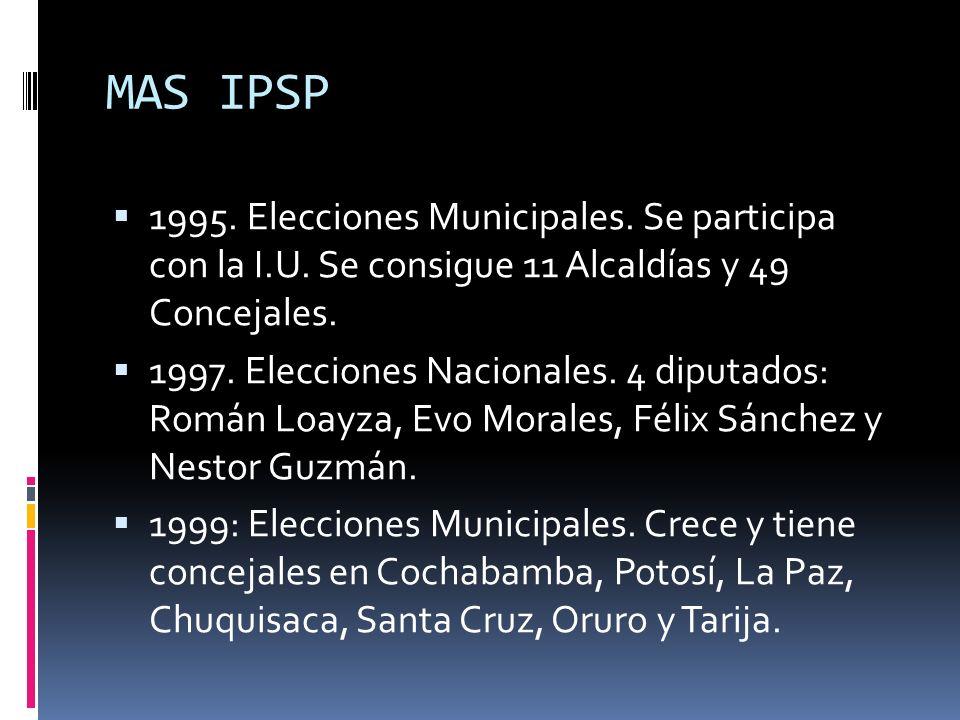 MAS IPSP 1995. Elecciones Municipales. Se participa con la I.U. Se consigue 11 Alcaldías y 49 Concejales.