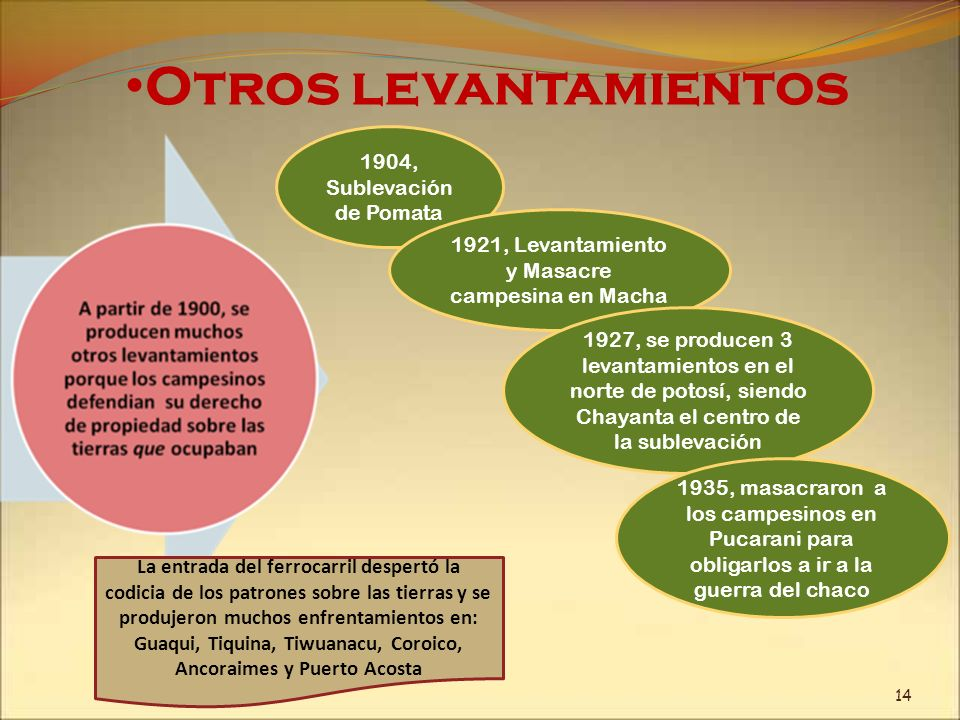 Guaqui, Tiquina, Tiwuanacu, Coroico, Ancoraimes y Puerto Acosta