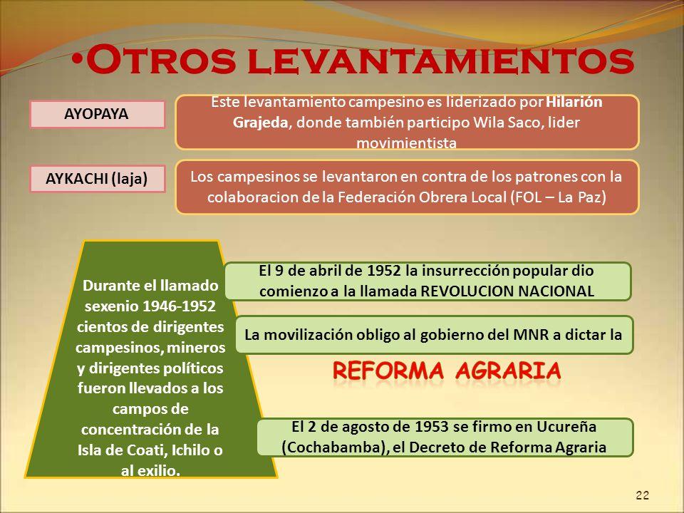 La movilización obligo al gobierno del MNR a dictar la