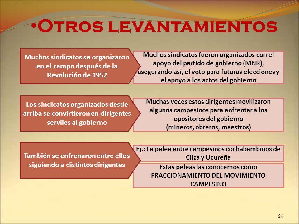Otros levantamientosMuchos sindicatos se organizaron en el campo después de la Revolución de 1952.