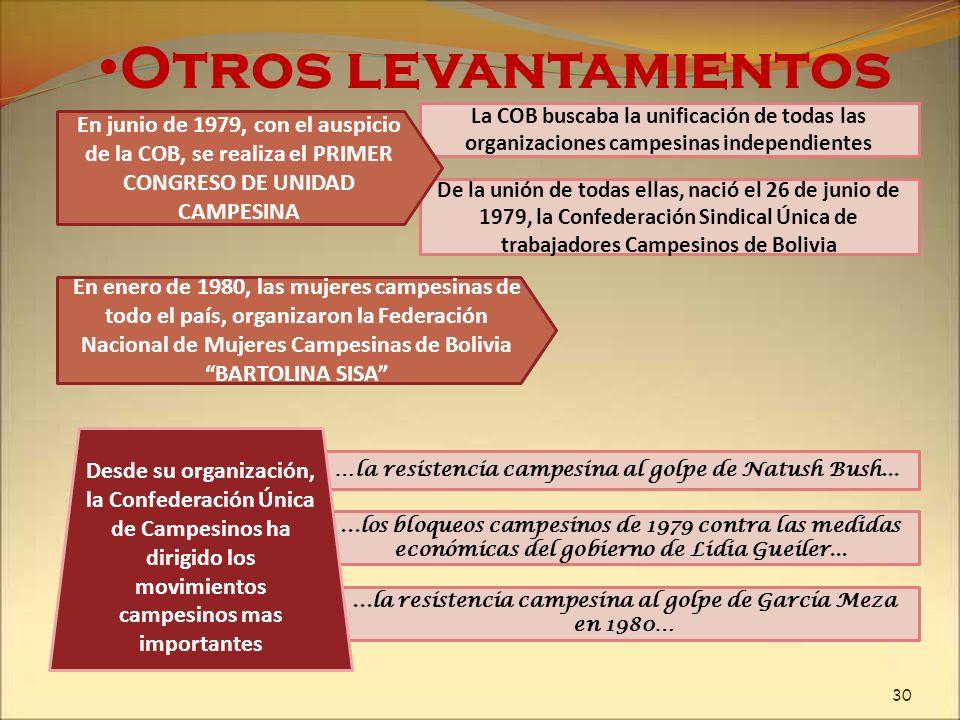 Otros levantamientos La COB buscaba la unificación de todas las organizaciones campesinas independientes.