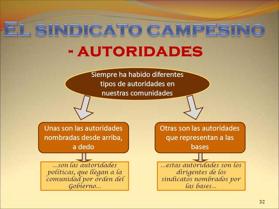 - autoridades Siempre ha habido diferentes tipos de autoridades en nuestras comunidades. Unas son las autoridades nombradas desde arriba, a dedo.