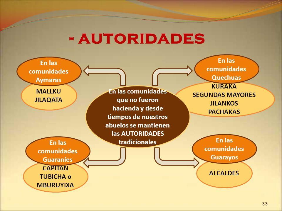 - autoridades En las comunidades Quechuas En las comunidades Aymaras