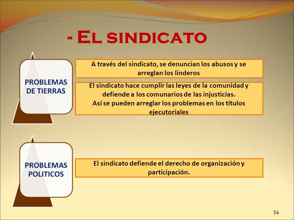 - El sindicato A través del sindicato, se denuncian los abusos y se arreglan los linderos.