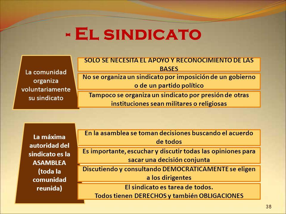 - El sindicato SOLO SE NECESITA EL APOYO Y RECONOCIMIENTO DE LAS BASES